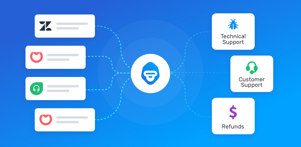Automated ticket routing to different teams (technical support, customer support, refunds) using MonkeyLearn