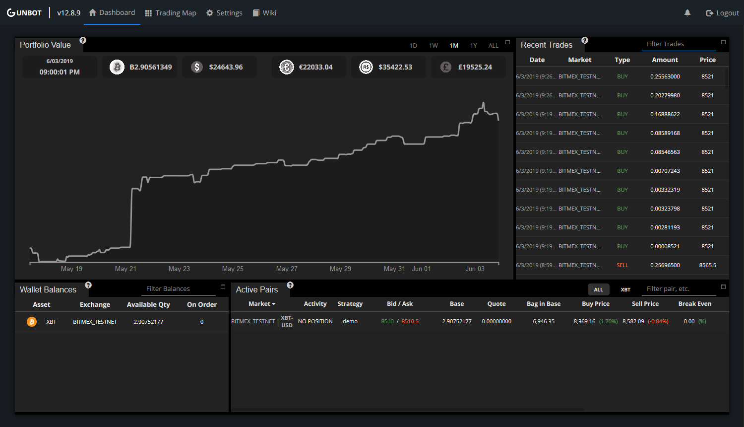 Gunbot dashboard