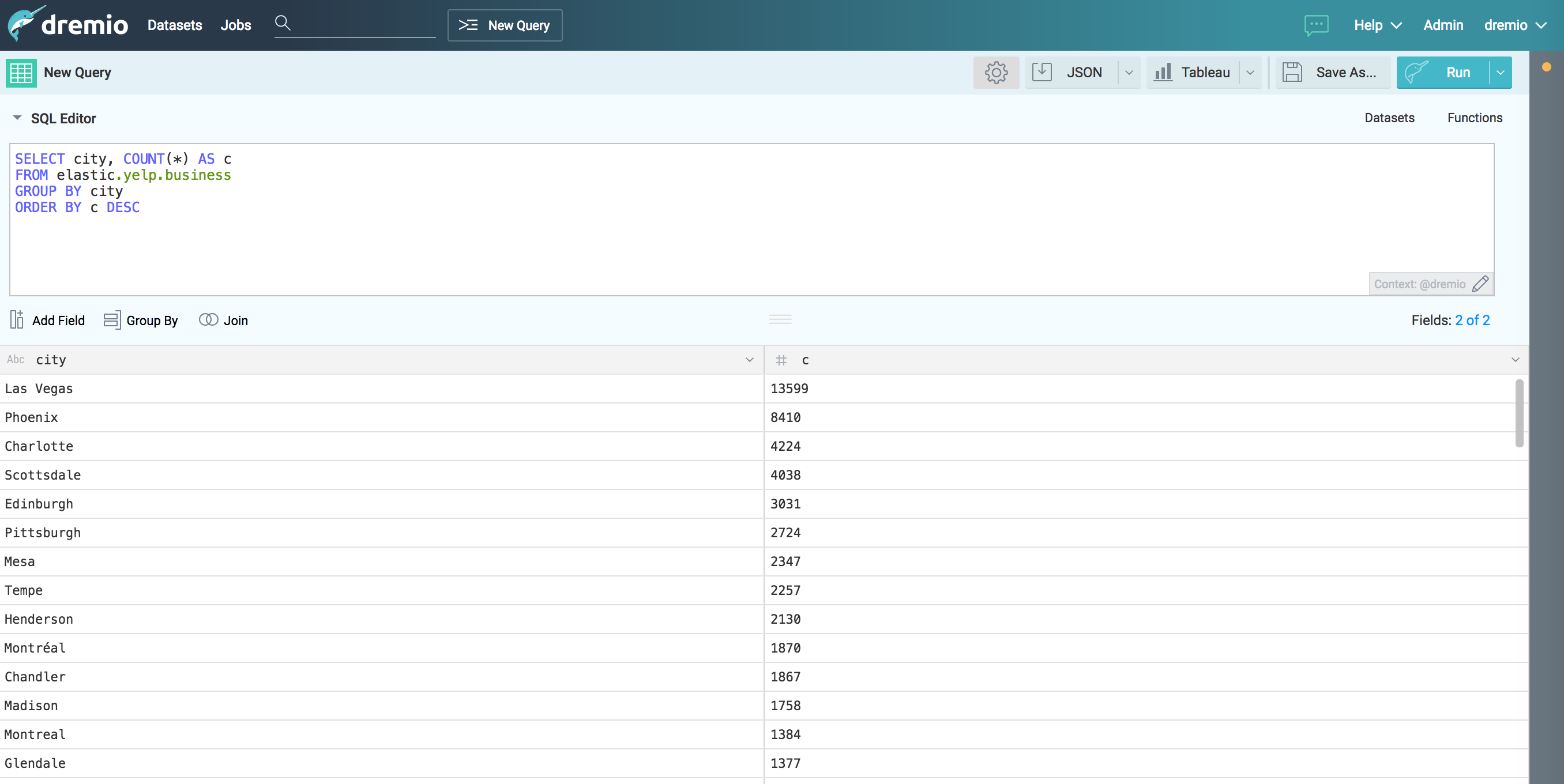 Results of SQL query on Elasticsearch