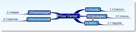 Your-Career