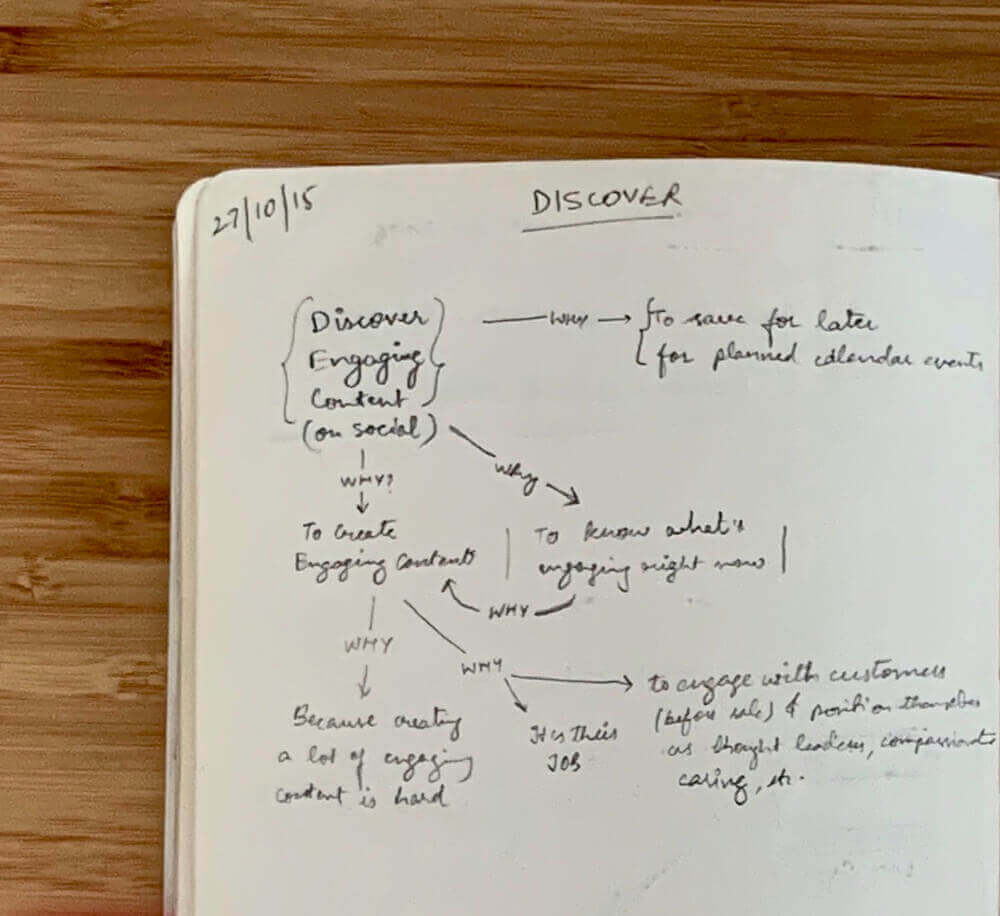 A sketch of Why Discover makes sense