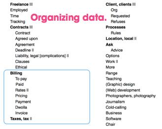 organized safari data