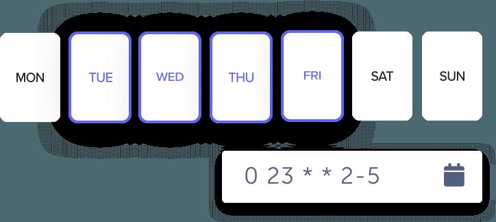 digitalocean hourly backups