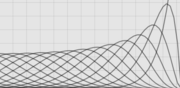 Preview of the Bézier Curves demo
