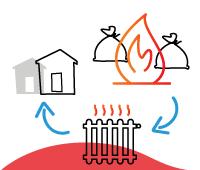 Illustration Valorisation énergétique