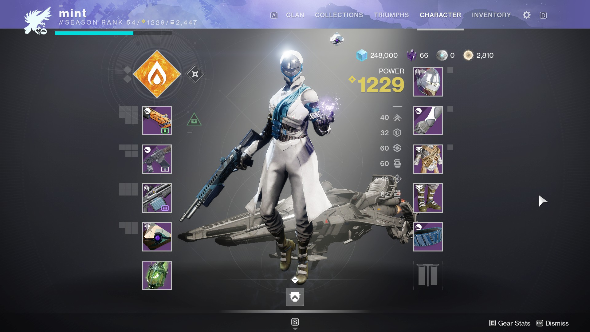 My Destiny game character.
