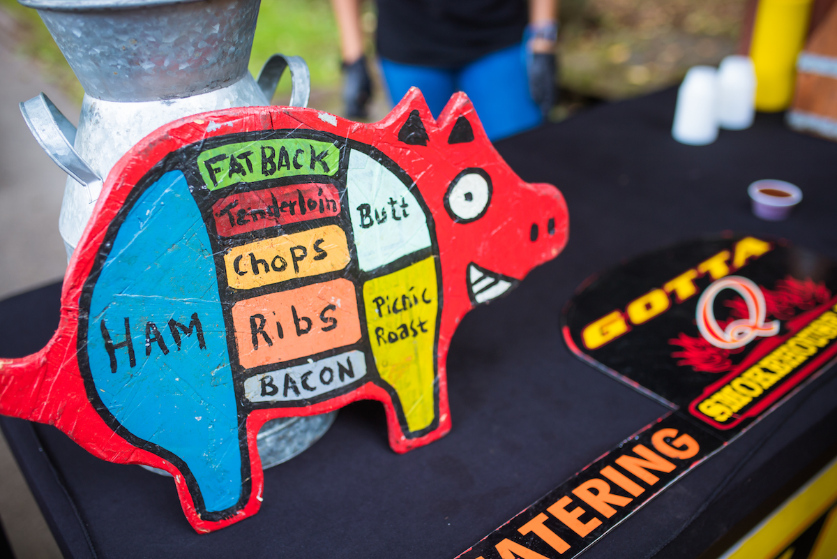Close up of a pig shaped graphic showing different cuts of BBQ. Pig looks crazy