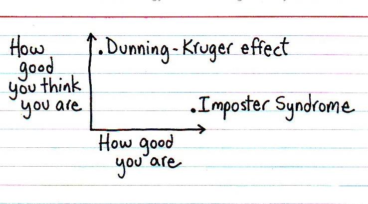 Gráfico mostrando os dois efeitos