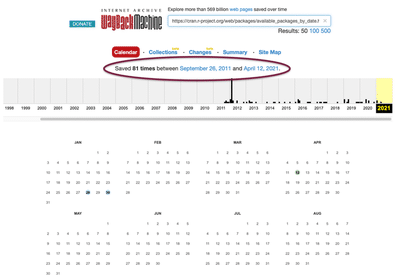 Screenshot of the Calendar view of the 'Packages by Date of Publication' page.