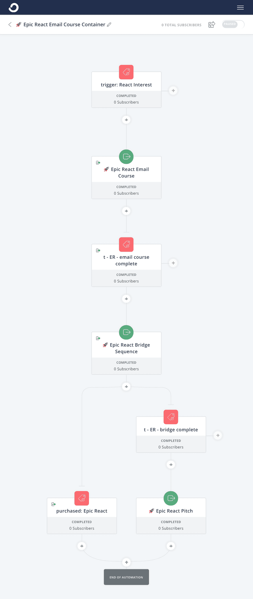 screenshot of the container automation from the convertkit user interface