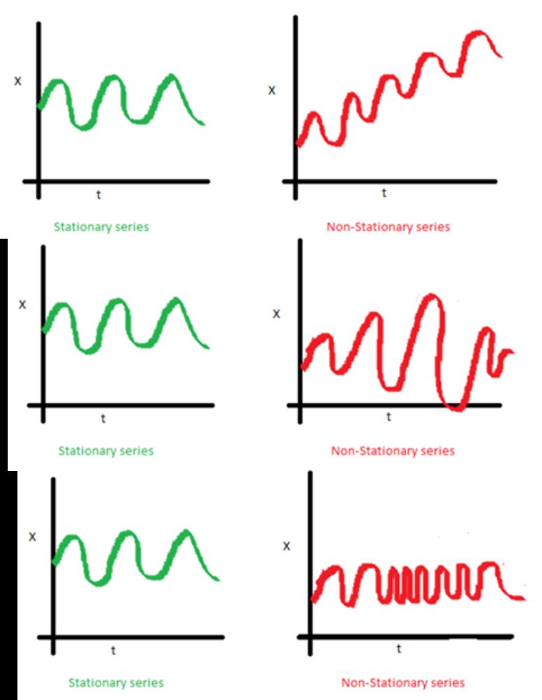 series graph