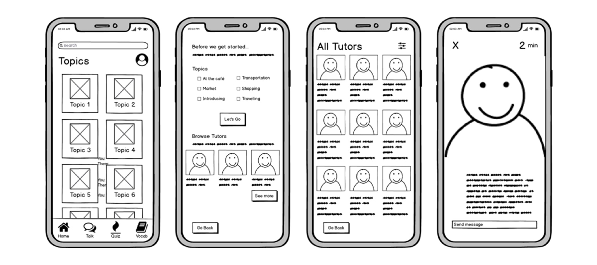 4 interfaces for a digital app wireframe