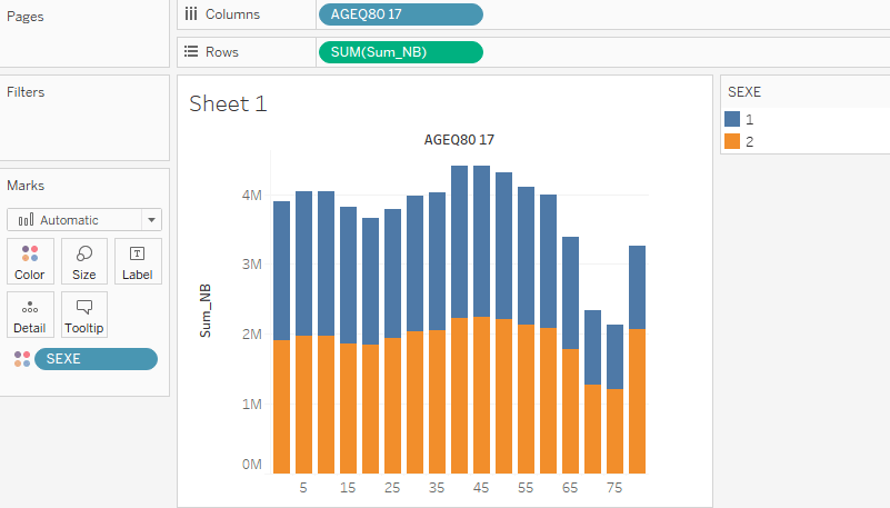 Analyzing Azure data lake store and tableau