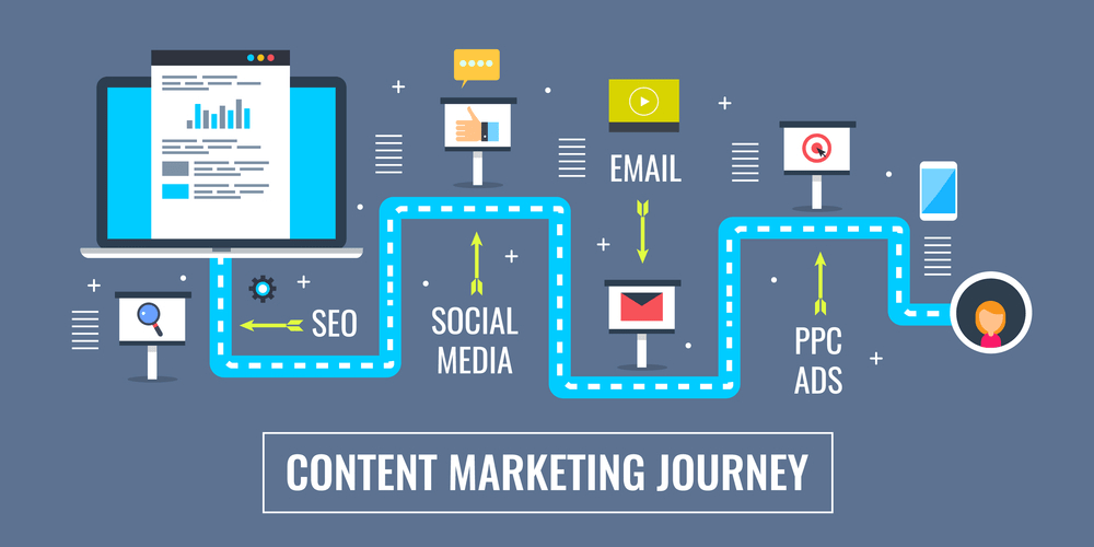 How to Earn Money With Content Marketing