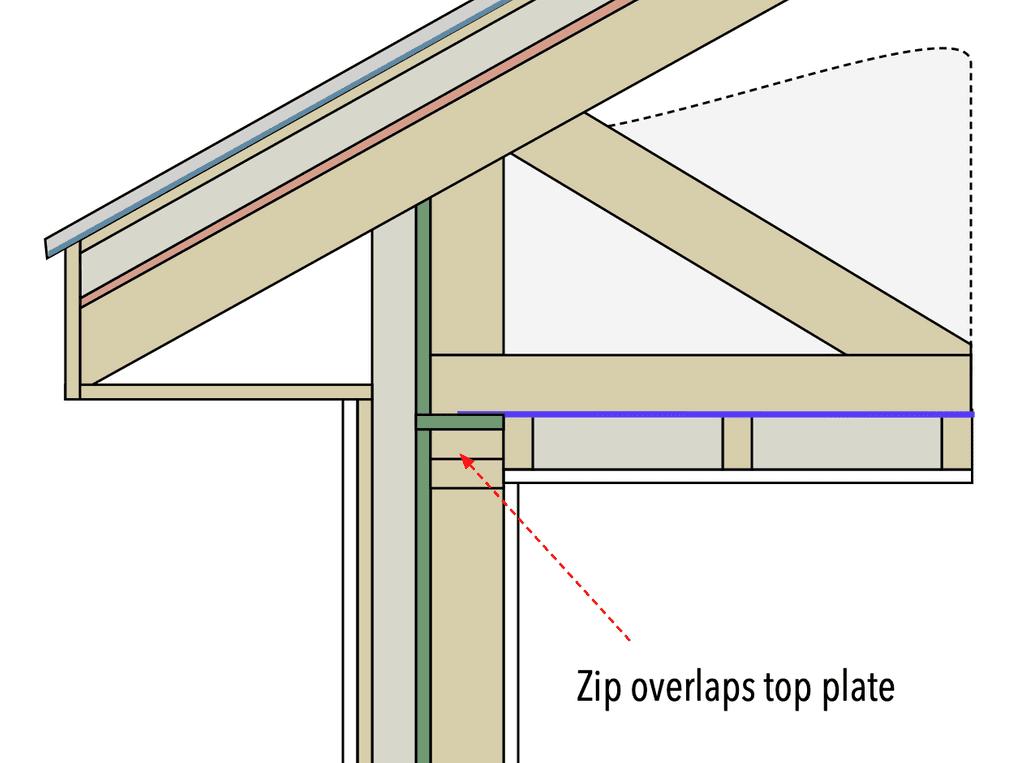 Intello above zip.