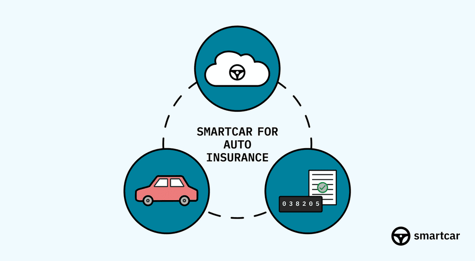 Smartcar launches auto insurance solution to address $10 billion in premium leakage