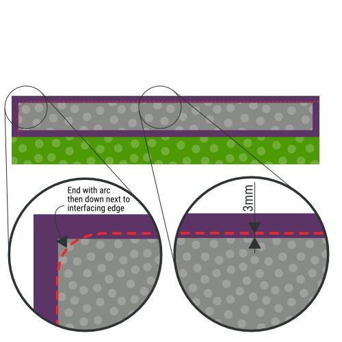 Sew waistband to waistband lining