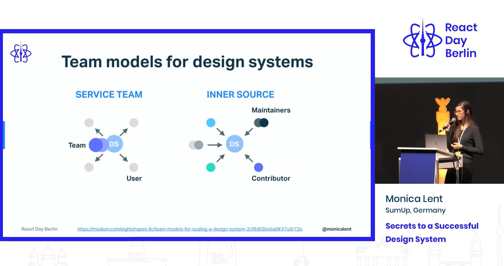 Design Systems: Team Model
