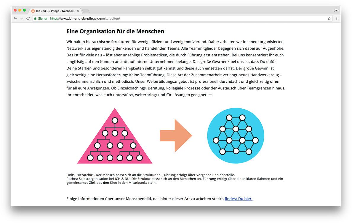 KreativBomber Onlineagentur Freiburg - ICH & DU Pflege Freiburg Illustration