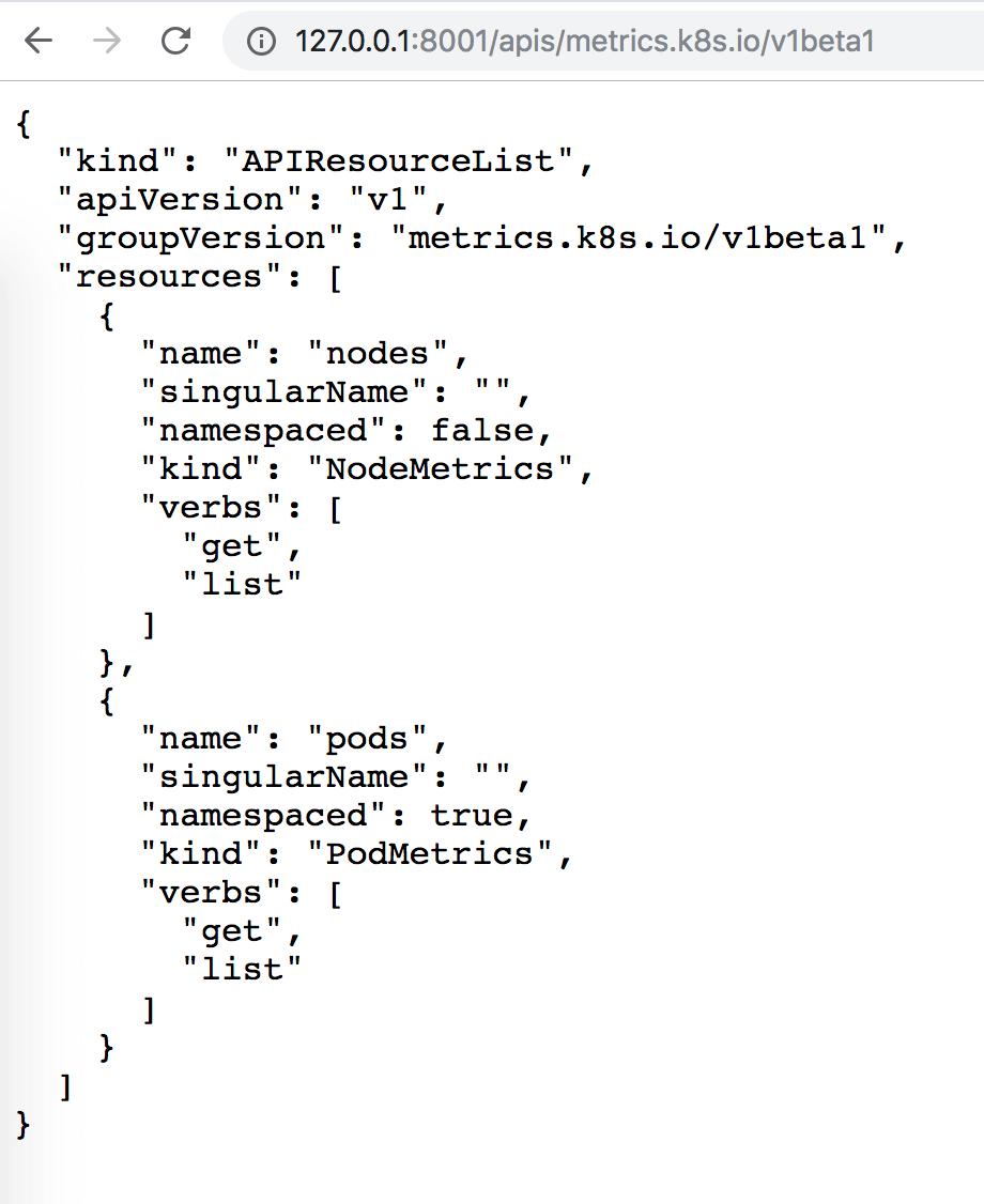 metrics API