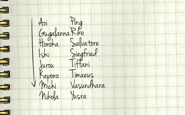 Sal's list of who has whose secrets.