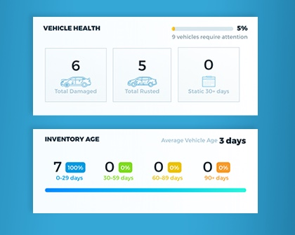 Lootwatch vehicles health