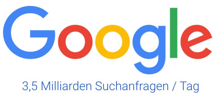 SEO Google Suchanfragen