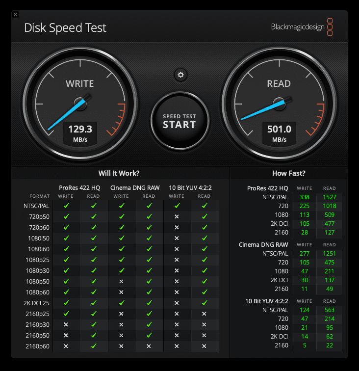 Blackmagic Disk Speed Test of My Passport SSD