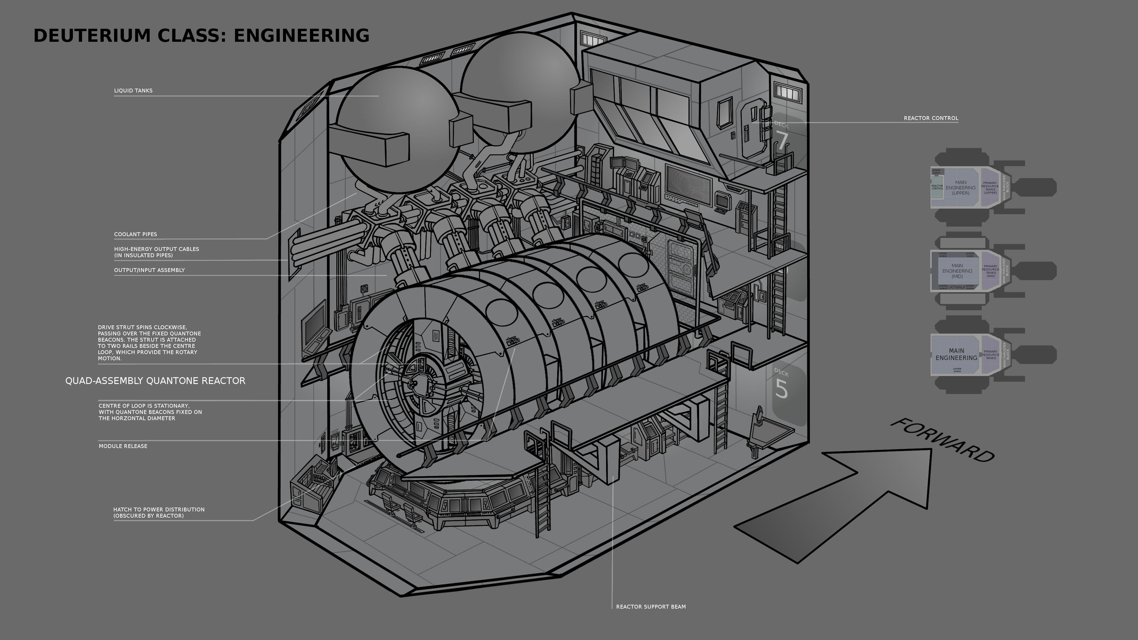 Interior Engine Room Design