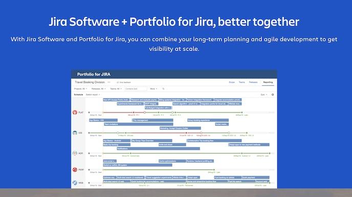 screenshot of Jira Portfolio page