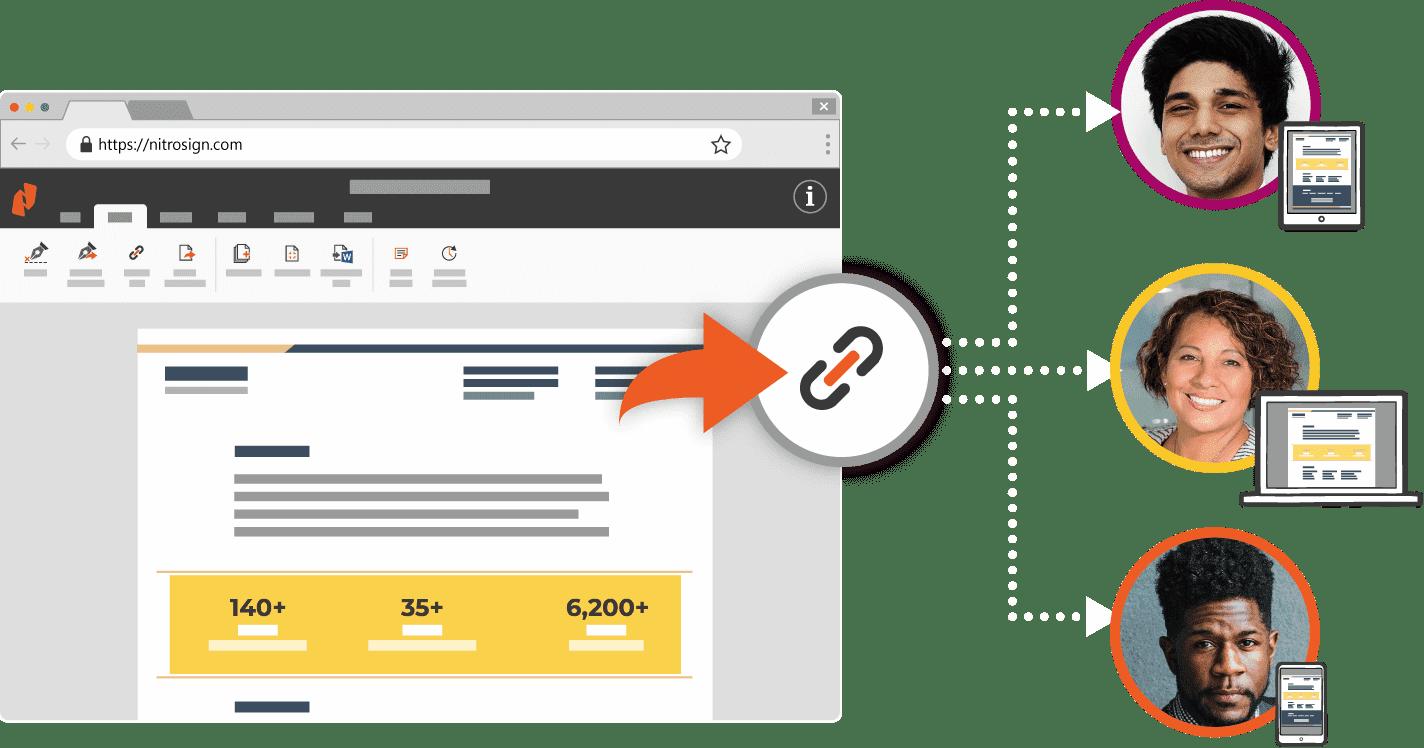 share pdf files online