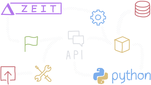 Develop a Serverless Flask REST API with Zeit Now