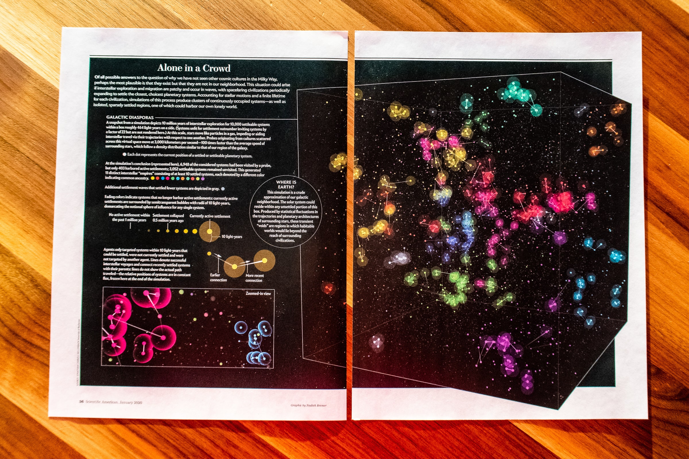 The full spread of the visualization of the Fermi Paradox simulation