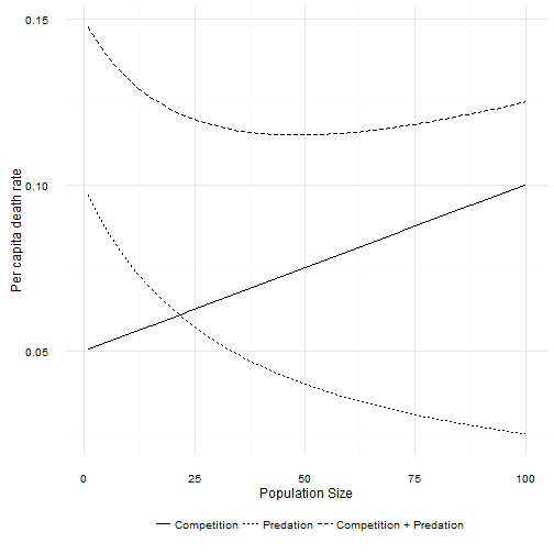 plot of chunk typeIIplot