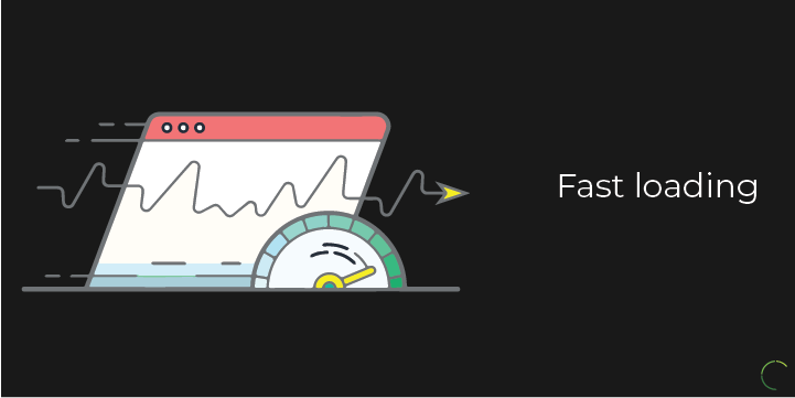 Fast loading