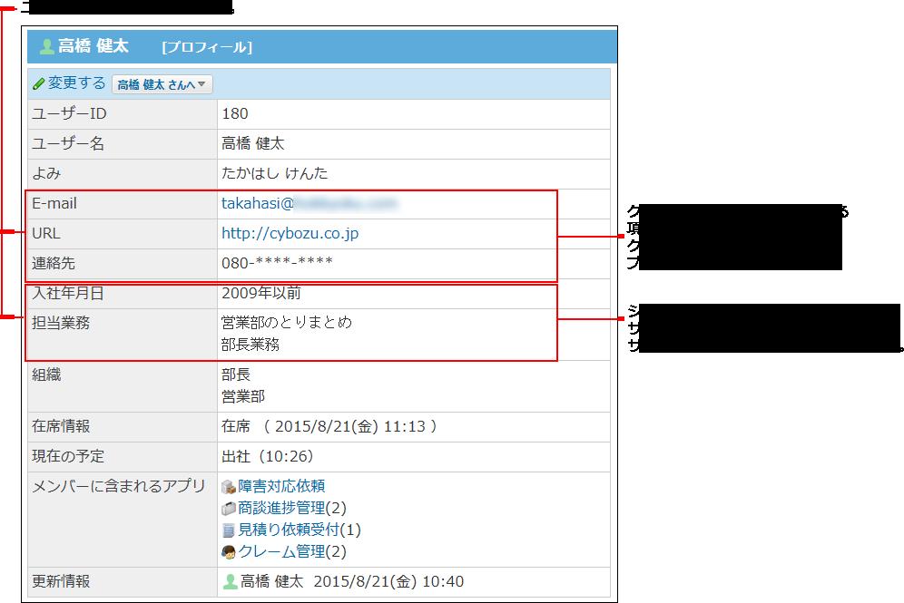 ユーザーが変更できる項目のイメージ