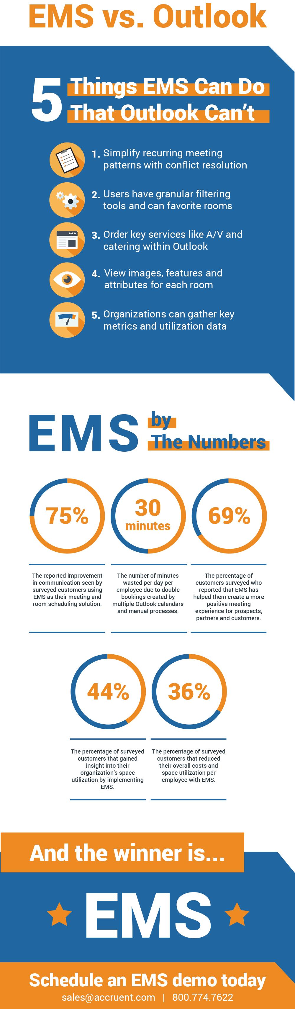 滚球体育比滚球体育比分直播accruent  -365bet体育在线滚球首页 资源 - 信息图表 -  EMS与Outlook  - 英雄