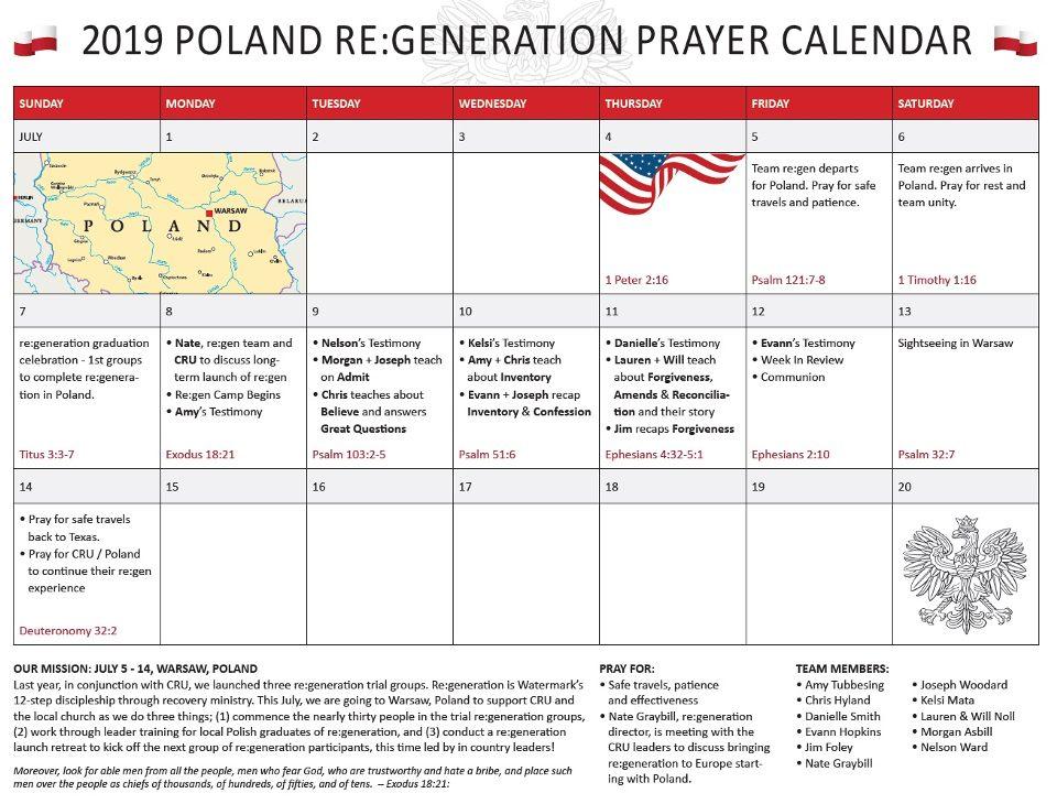 Team Poland ReGen