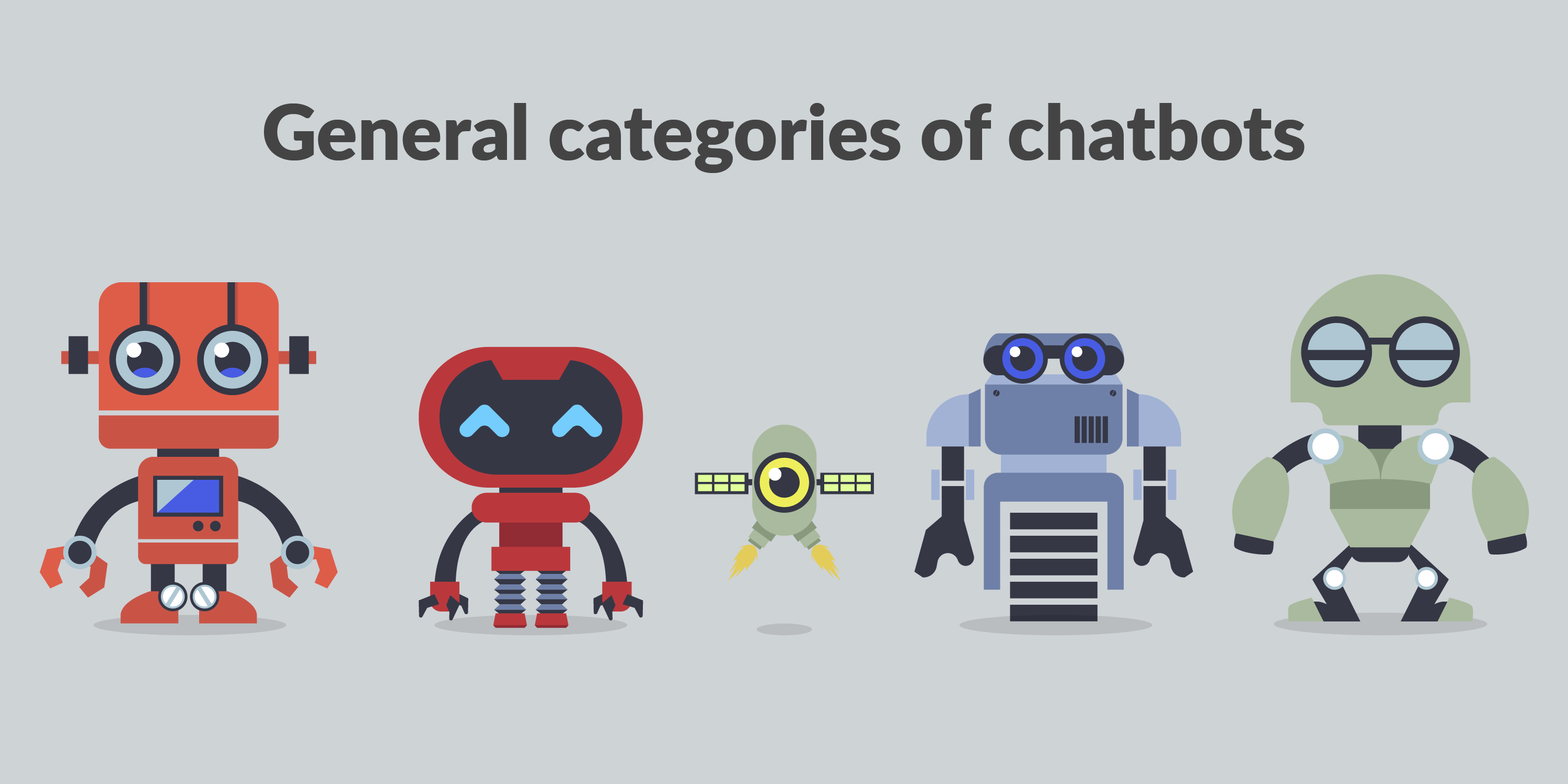 GENERAL CATEGORIES OF CHATBOTS
