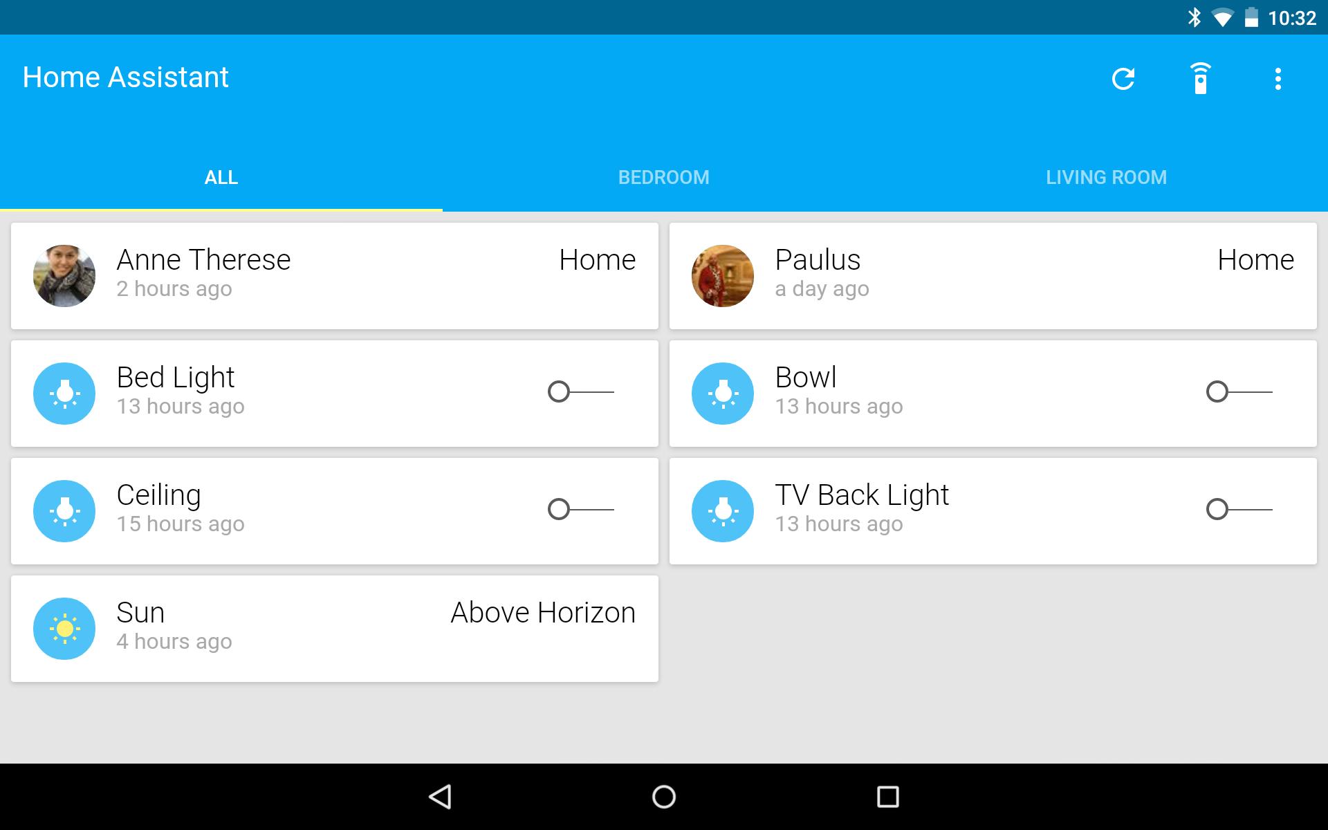 Hub dashboard example