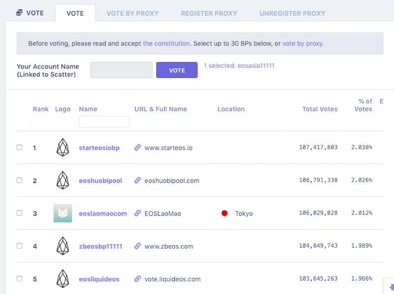 eosx-voting-1.png