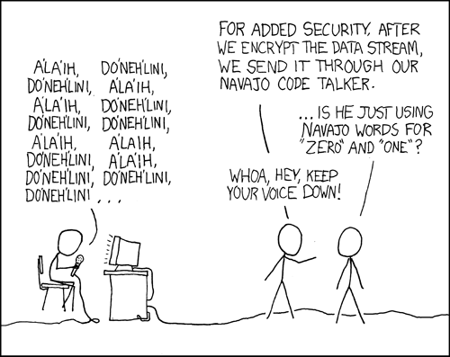 XKCD's take on the added security of using uncommon symbols