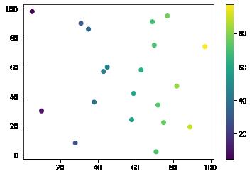 show colorbar outside the plot in matplotlib
