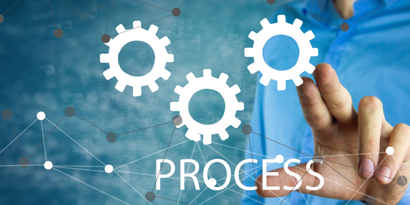 Steps of document processing automation