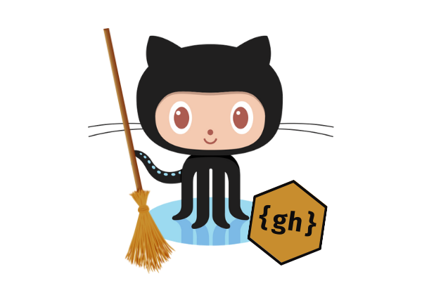 Cleaning up forked GitHub repositories with {gh}