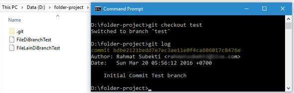 branch test