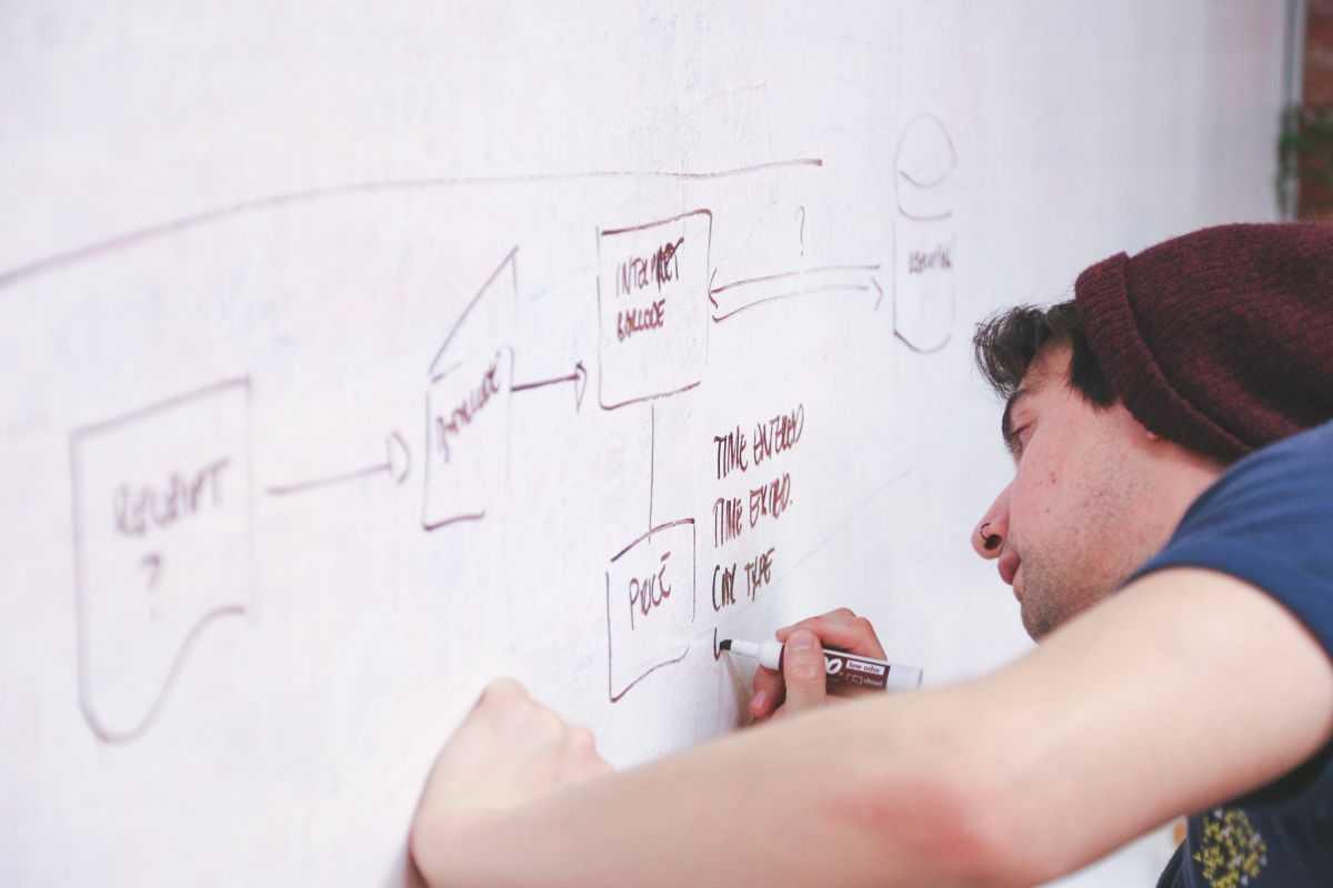 Préparation finales, Formalités de création d'entreprise: 13ème étape