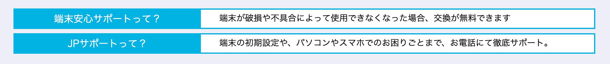 JPWiMAXのサポート