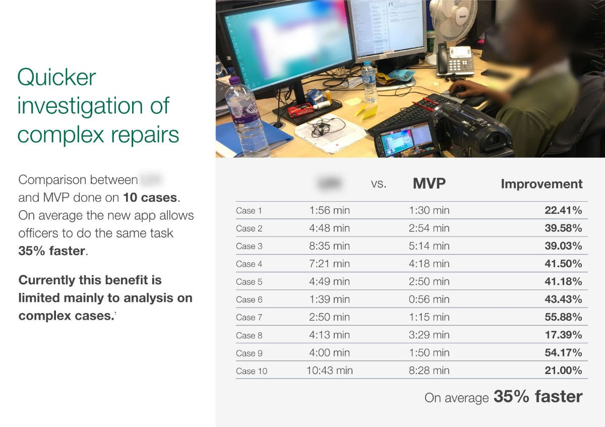 feature image of 'A better housing repairs service' case study
