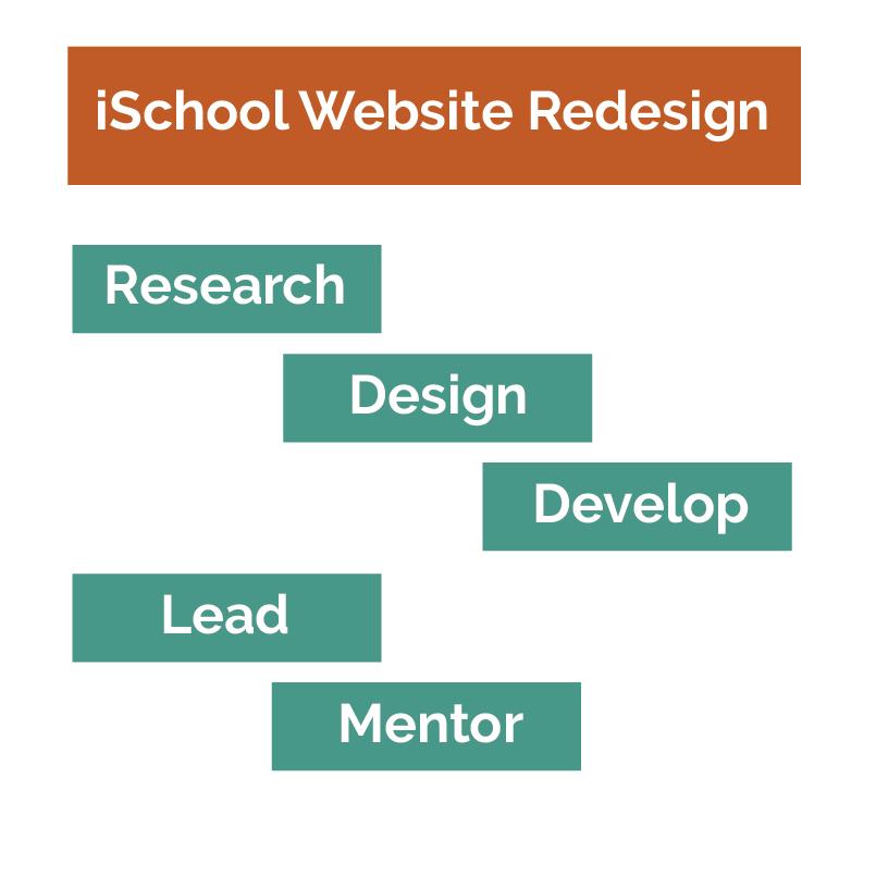 iSchool Redesign thumbnail